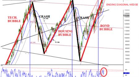 3-bubbles