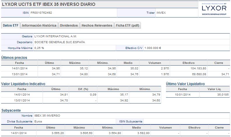 LYXOR UCITS ETF IBEX 35 INVERSO DIARIO