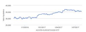 bbva-euro
